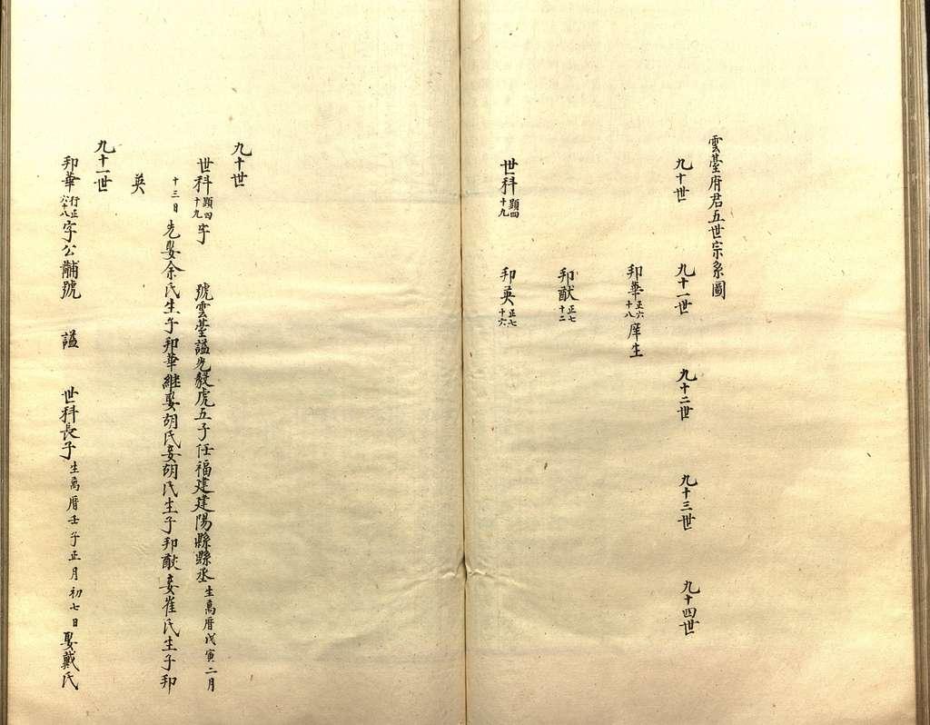 Kuaiji Fanchuan Chen shi zong pu : wu juan