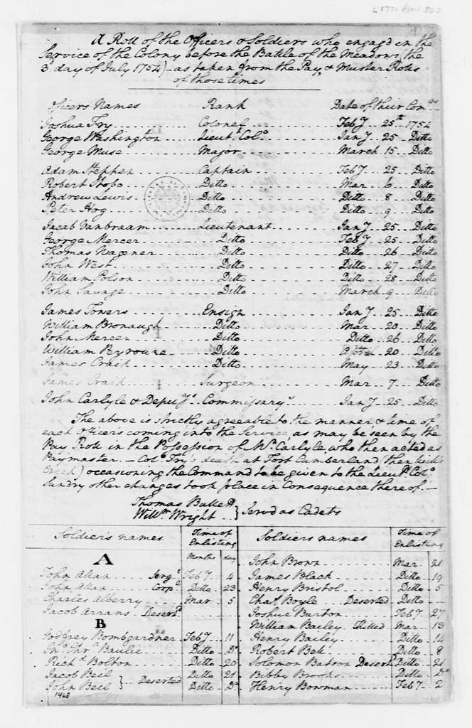 George Washington Papers, Series 4, General Correspondence: 1st Virginia Regiment, April 30, 1771, Lists of Officers and Men before Battle of the Meadows, 1754