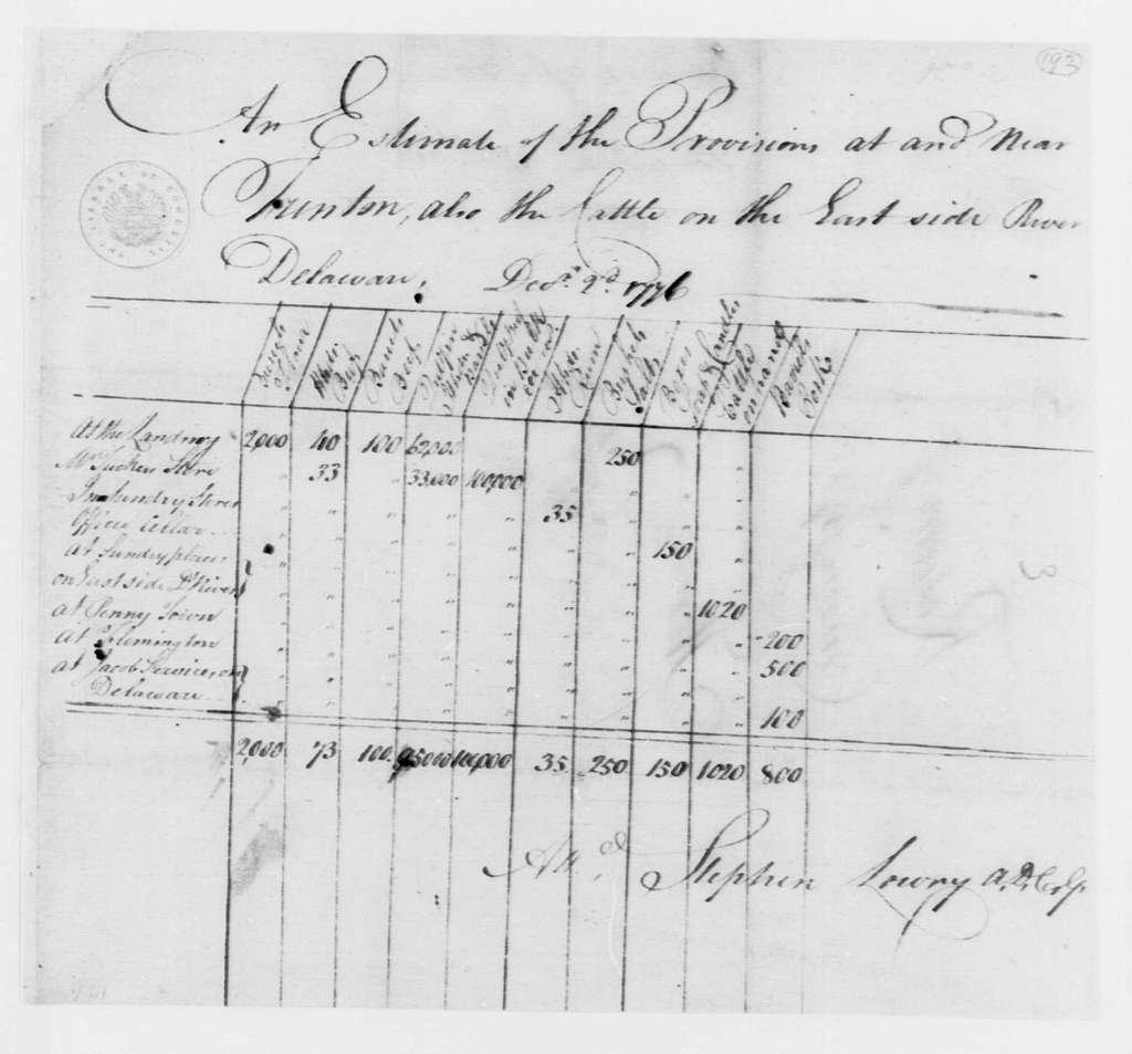 George Washington Papers, Series 4, General Correspondence: Stephen Lowry, December 2, 1776, Provisions Estimate