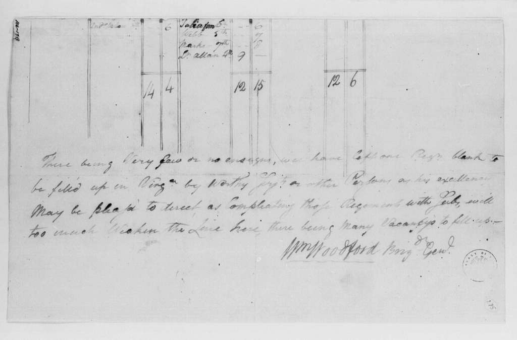 George Washington Papers, Series 4, General Correspondence: William Woodford, May 5, 1779, List of Officers in the Virginia Battalion