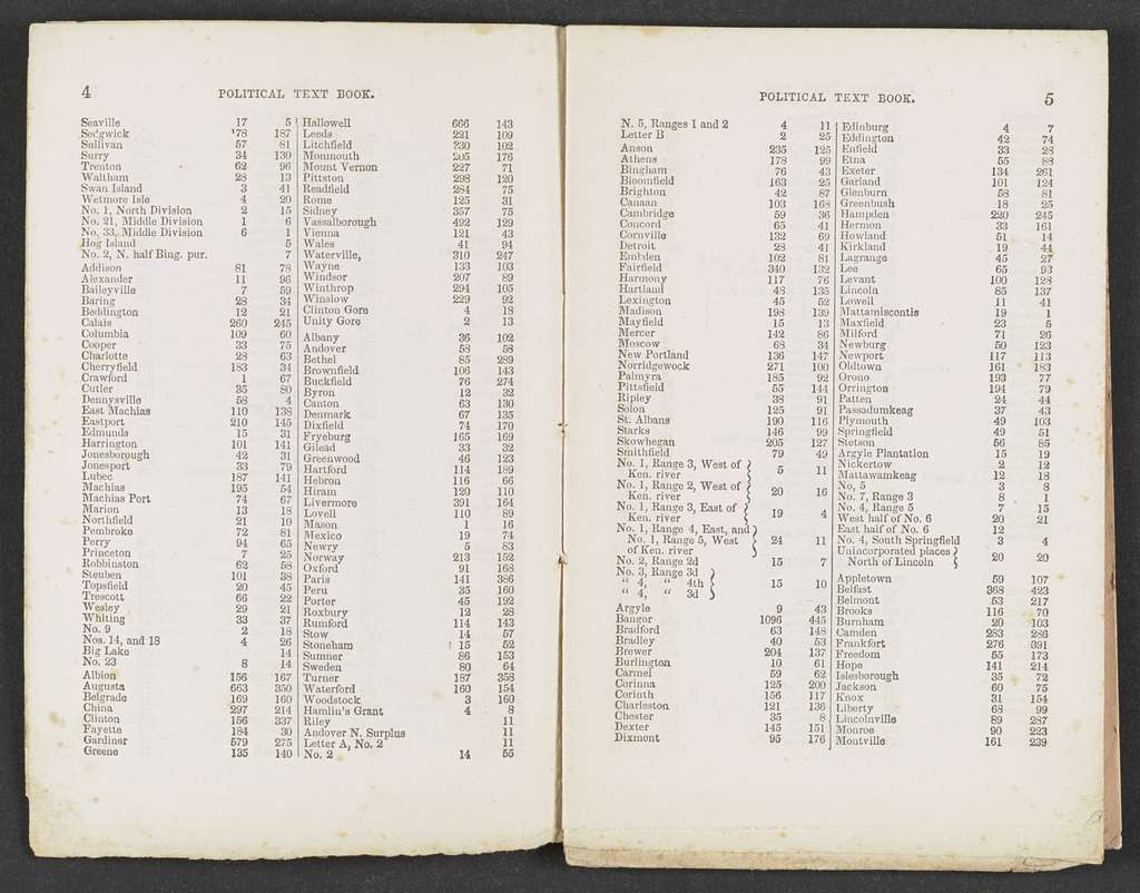 William Henry Harrison Papers: Series 4, Printed Matter, 1815-1922; Subseries B, Pamphlets Concerning Harrison; 1844 , 1883 , 1896 , 3 items