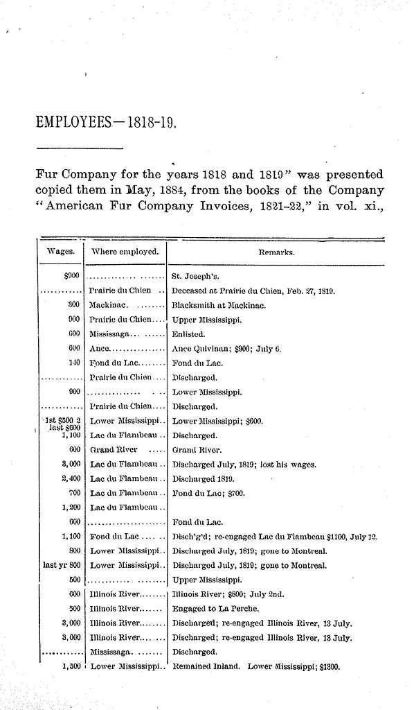 American Fur Company employees, 1818-19