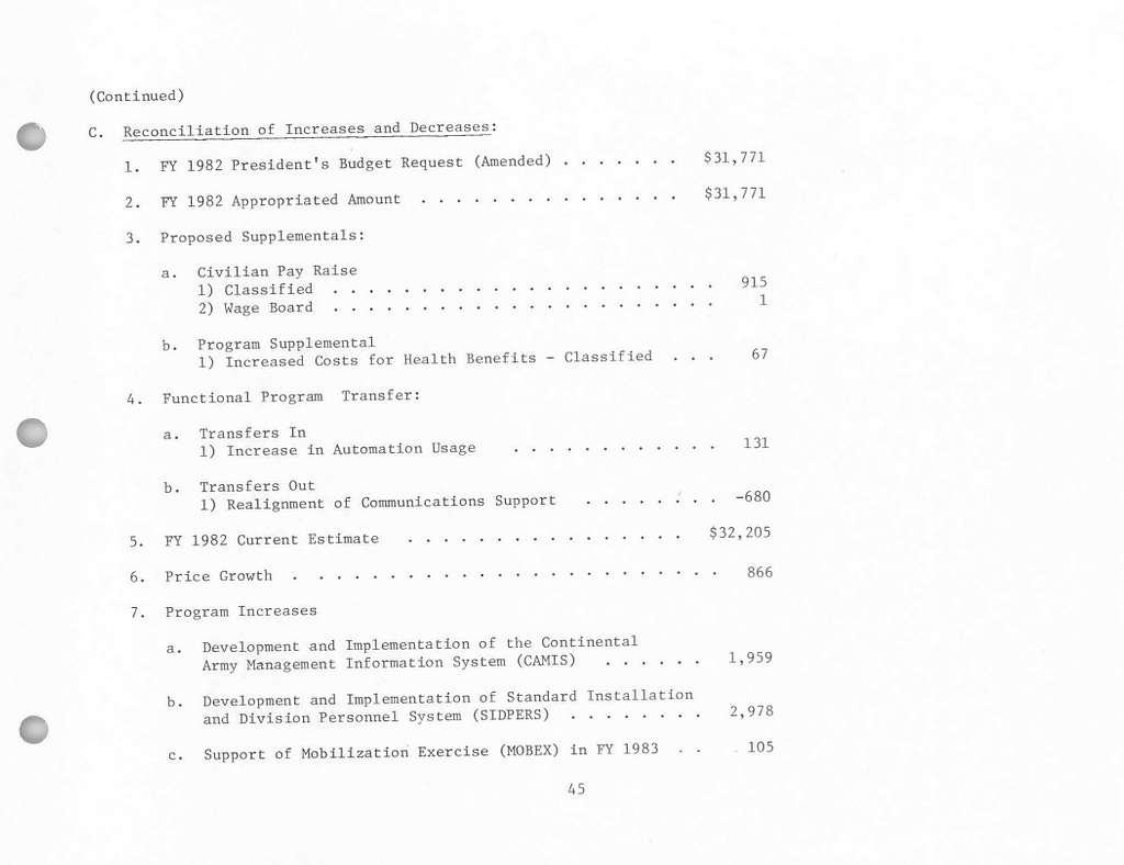 Department of the Army Justification of Estimates for Fiscal Year 1983, Operation and Maintenance, Army Reserve, Submitted to Congress February 1982