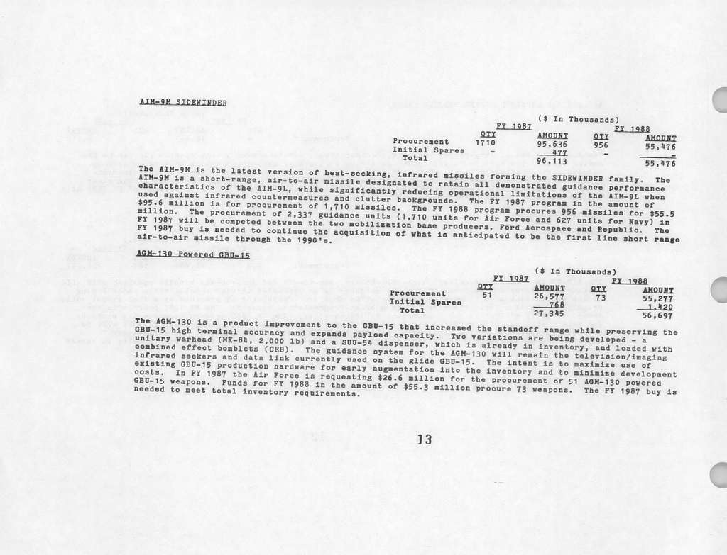 Department of the Air Force Justification of Estimates for Fiscal Year 1987, Missile Procurement, Air Force , Submitted to Congress February 1986
