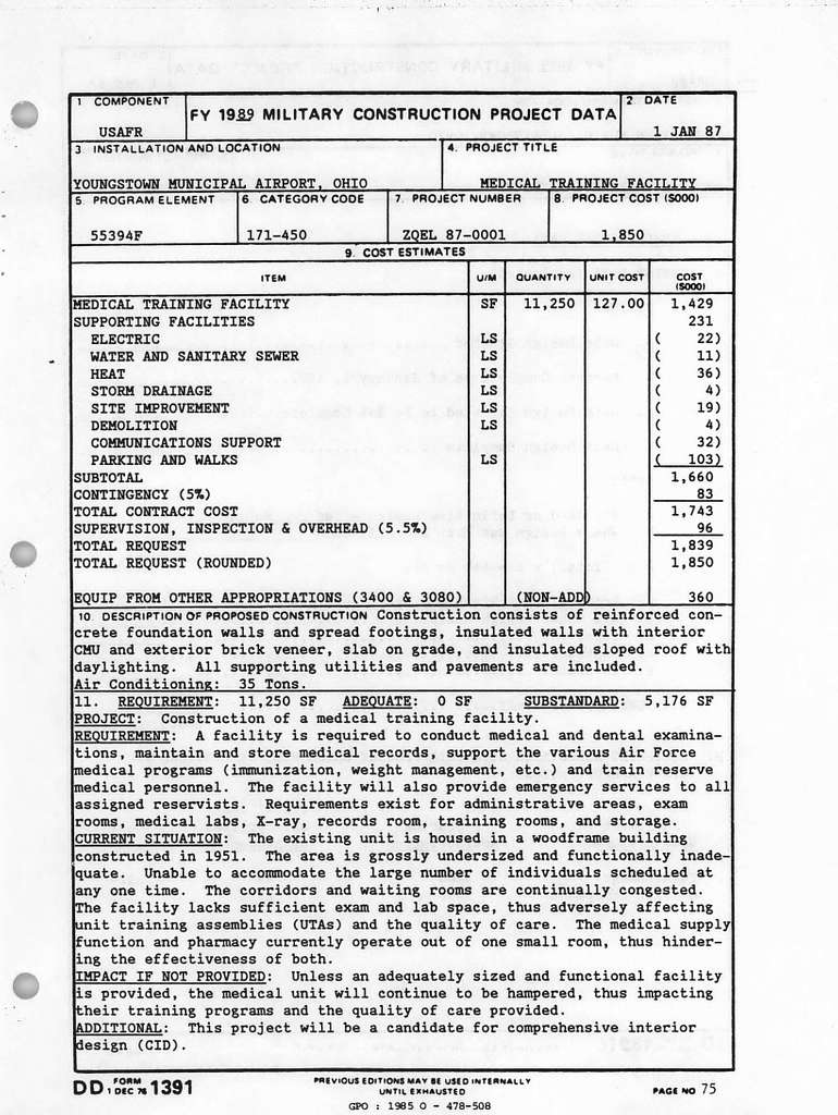 Department of the Air Force Air Force Reserve Justification of Estimates for Fiscal Year 1989 Military Construction Program , Department of Defense, Air Force Reserve FY 1989 Military Construction Program, Justification Data Submitted to Congress