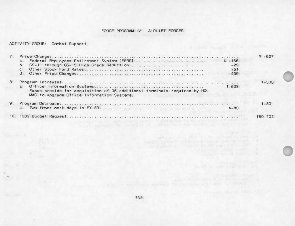 Department of the Air Force Justification of Estimates for Fiscal Year 19881989, Operation and Maintenance, Air Force - Volume 1, Submitted to Congress February 1987
