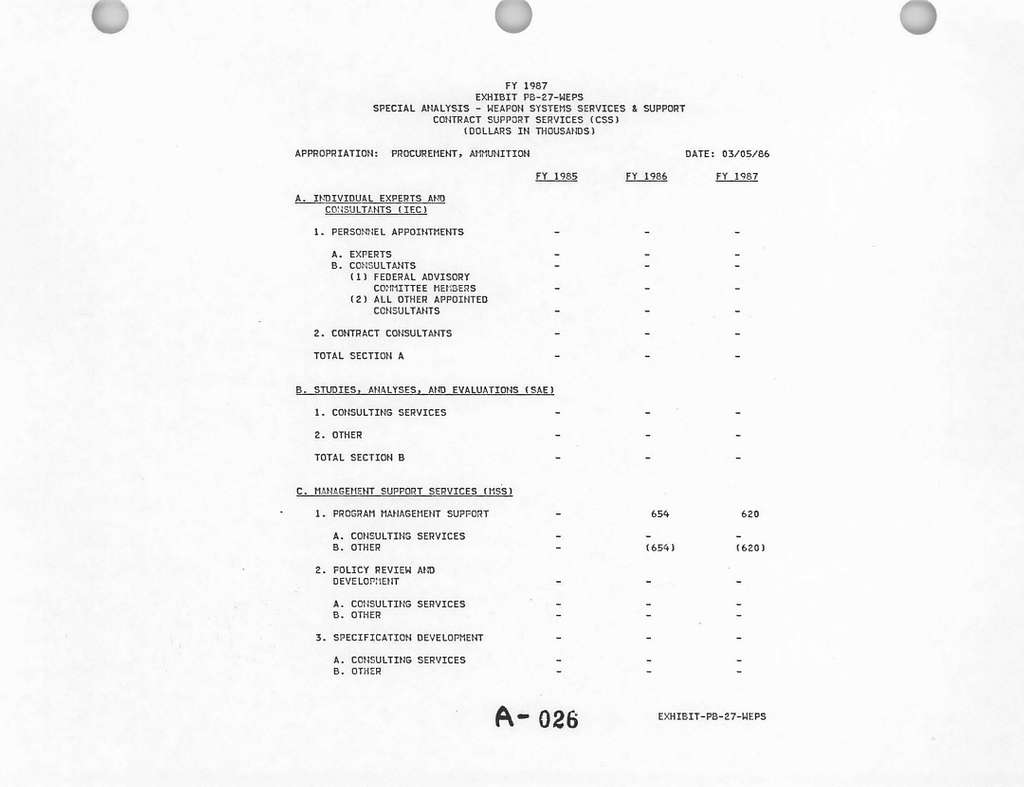 FY 1987 Department of Defense Budget Justification, Contract Support Services - CSS (Including Contracted Advisory and Assistance Services - CAAS), Volume 2 - Budget Exhibit PB-27 WEPS