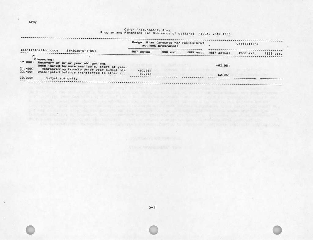 Department of the Army Justification of Estimates for Amended FY 19881989 Biennial Budget, Other Procurement, Army Programs, Submitted to Congress February 1988