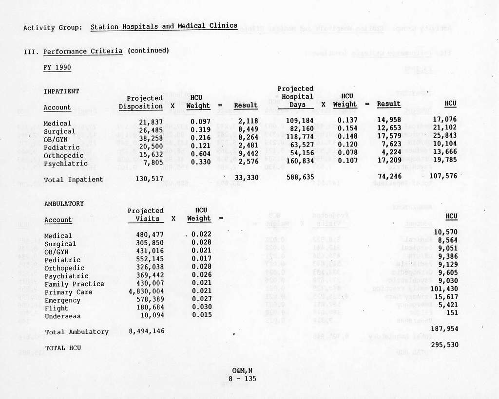 Department of the Navy Justification of Estimates FY 1990 and FY 1991 Biennial Budget, Operation and Maintenance, Navy Book 3 of 4, Budget Activity 8: Training, Medical and Other General Purpose Personnel Activities Budget Activity 9: Administration and Associated Activities Budget Activity 10: Supp