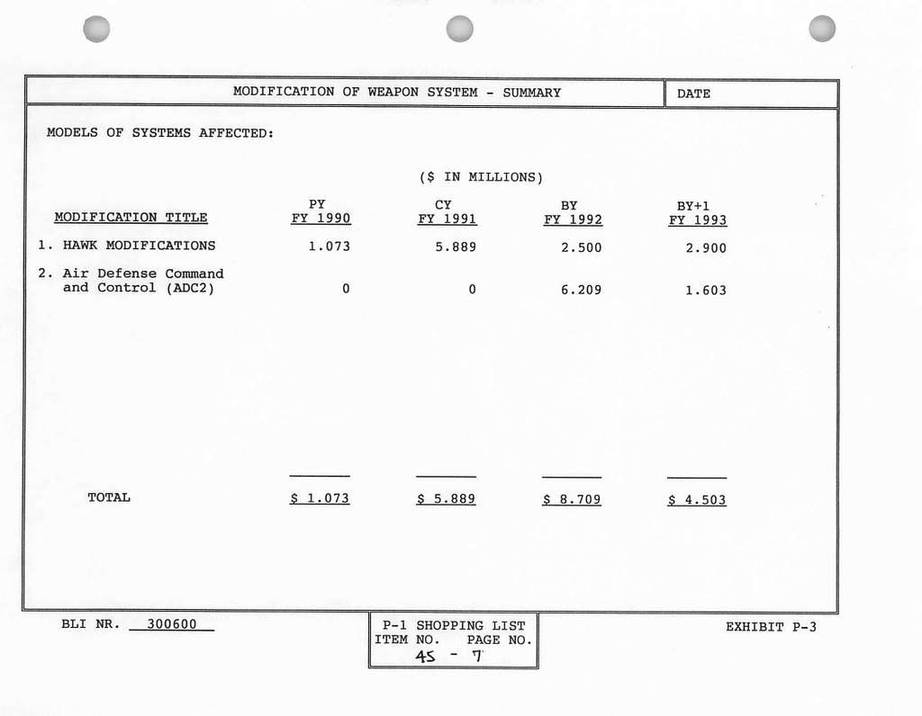 FY 19921993 President's Budget Committee Staff Procurement Backup Book, Procurement, Marine Corps, Budget Activity No. 3 Guided Missiles and Equipment, February 1991