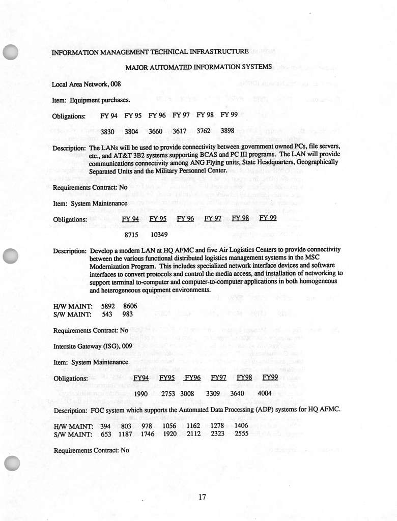 Department of the Air Force Information Technology Program FY 95 President's Budget, Information Technology Program