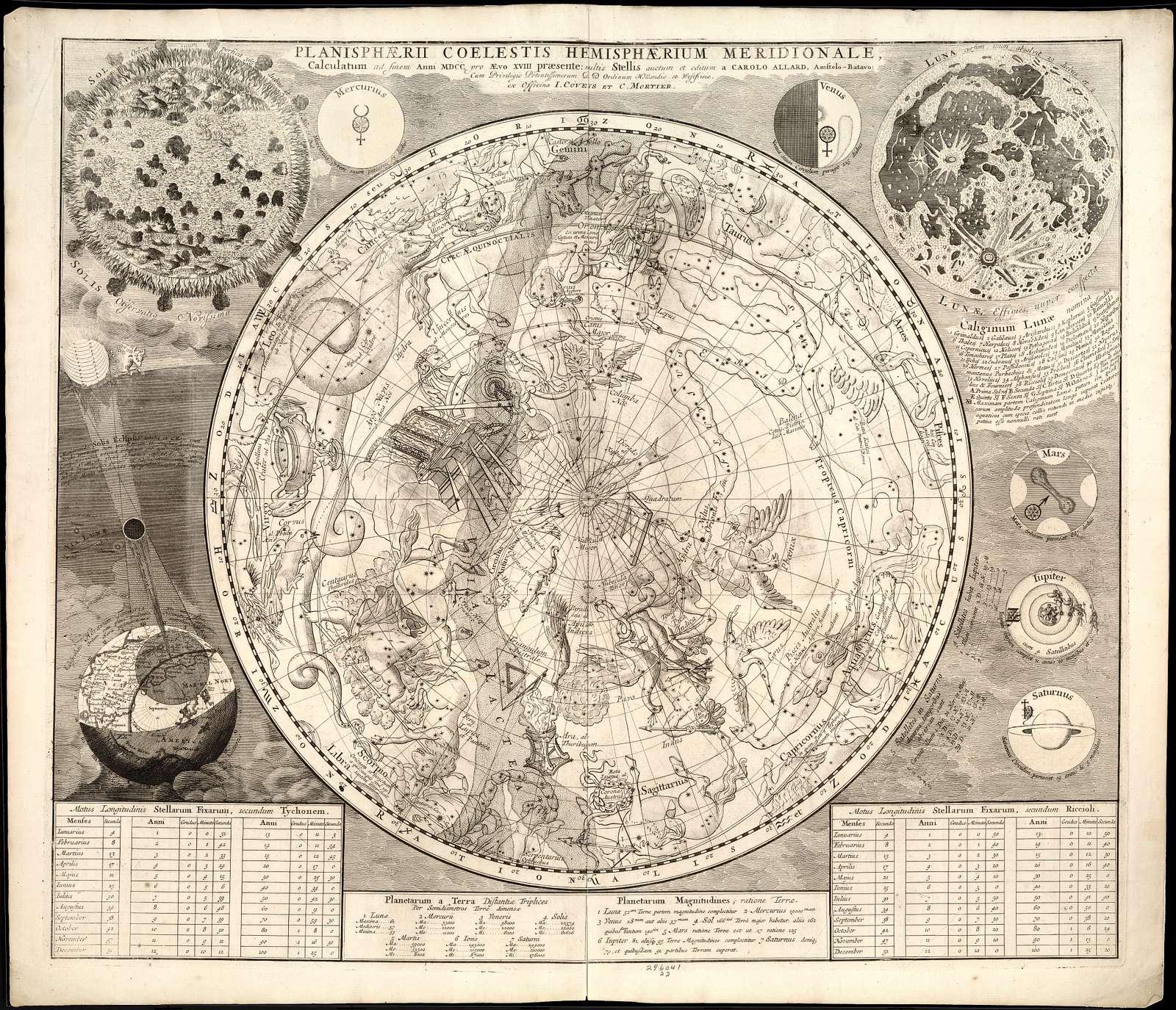 Planisphaerii coelestis hemisphaerium meridionale : calculatum ad finem anni MDCC, pro aevo XVIII praesente /