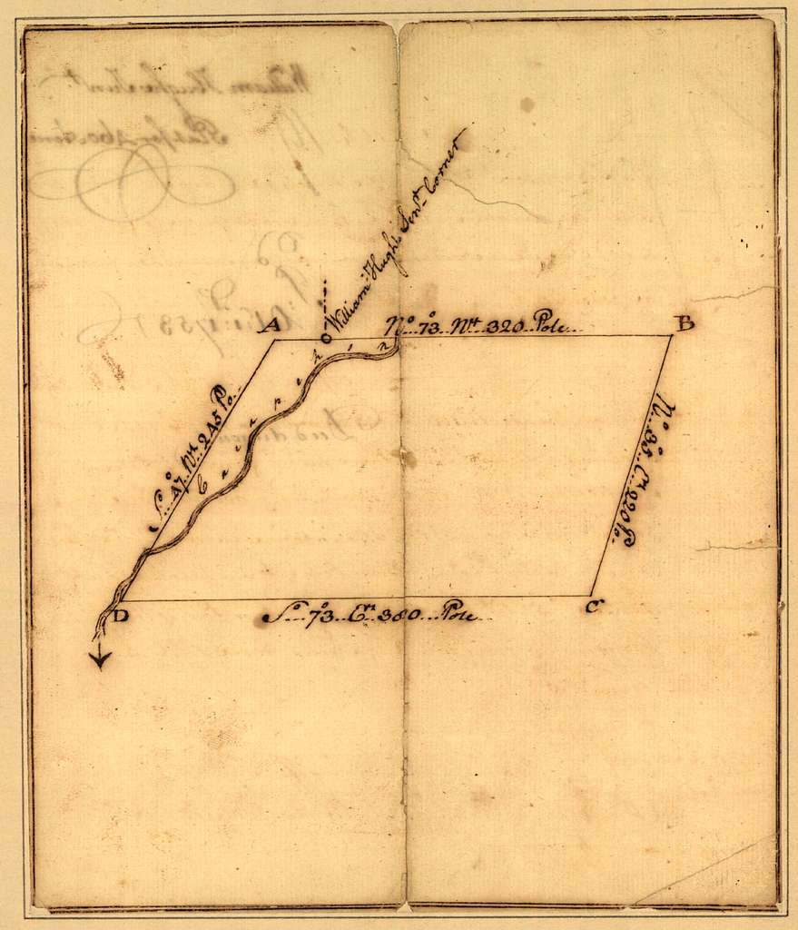 [Plat of a survey for William Hughes, Jr. of 460 acres in Frederick County, Va. on the Cacapon River].