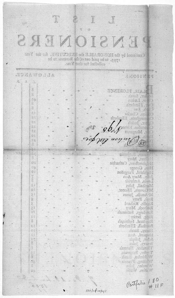 List of pensioners continued by the Honorable the Executive, for the year 1795, to be paid out of the revenue to be collected for that year. [Richmond: Printed by Augustine Davis, 1796].