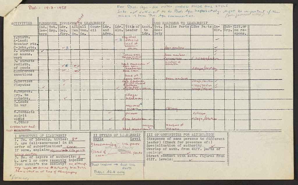 Alan Lomax Collection, Manuscripts, Performance style, studies, Leadership Study, Data, Raw data sheets, folder 1 of 2