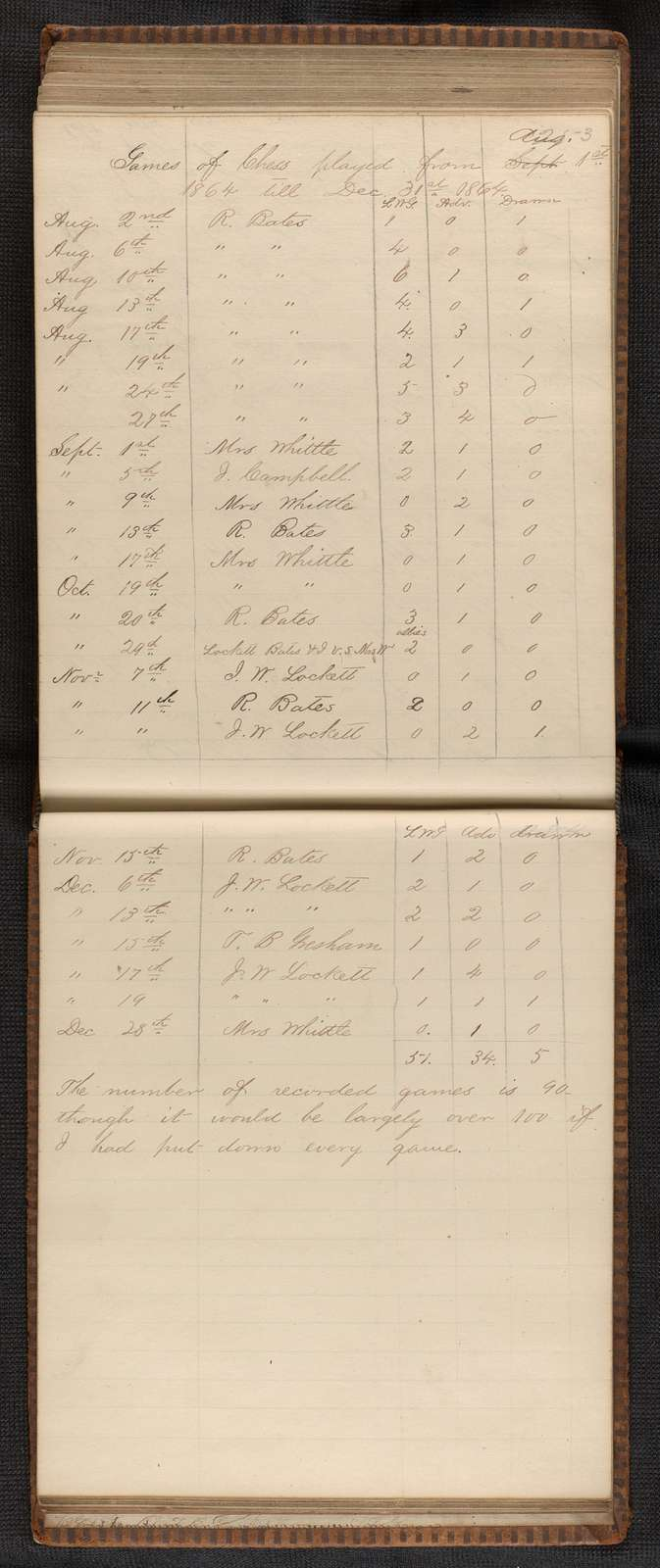 Lewis H. Machen Family Papers: Diaries and Diary Transcriptions, 1860-1865; Diaries; Gresham, LeRoy Wiley; 1864, 1 Jan.-1865, 8 Jan.