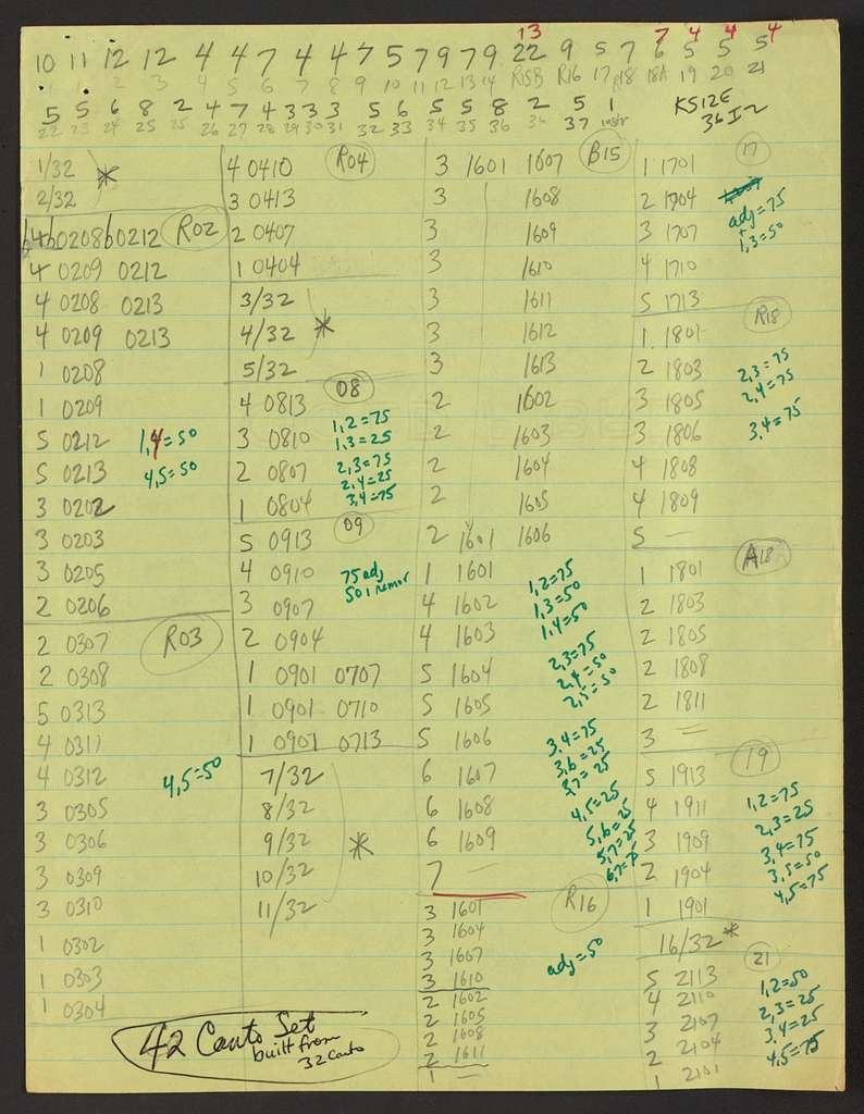 Alan Lomax Collection, Manuscripts, Performance style, Cantometrics, coding, Notes, Rescaling