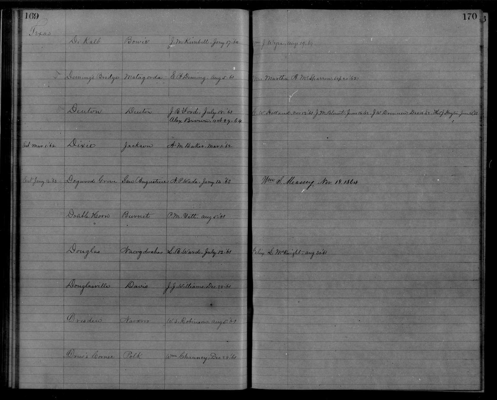 Confederate States of America records: Microfilm Reel 53