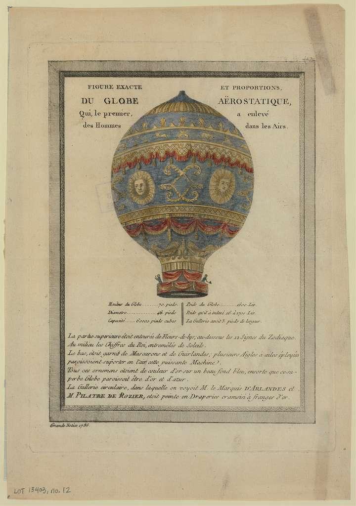 Figure exacte et proportions, du globe aërostatique, qui, le premier, a  enlevé des hommes dans les airs - PICRYL Public Domain Search