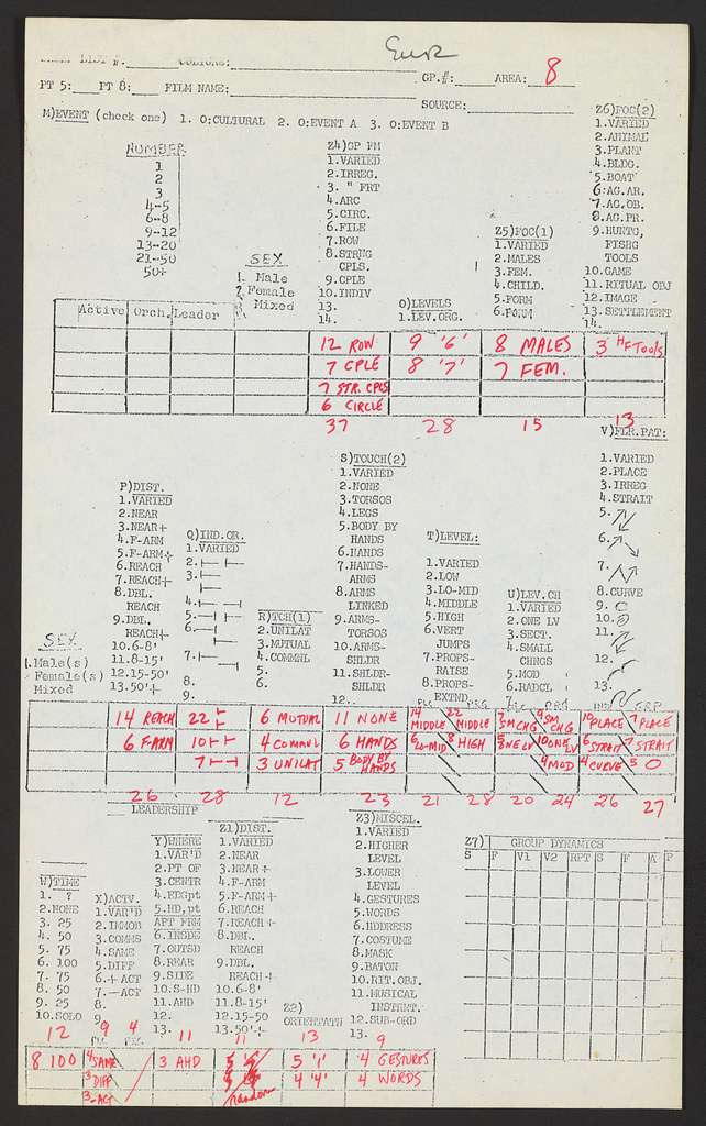 Alan Lomax Collection, Manuscripts, Performance style, Choreometrics, groundwork, Notes, Old research notes