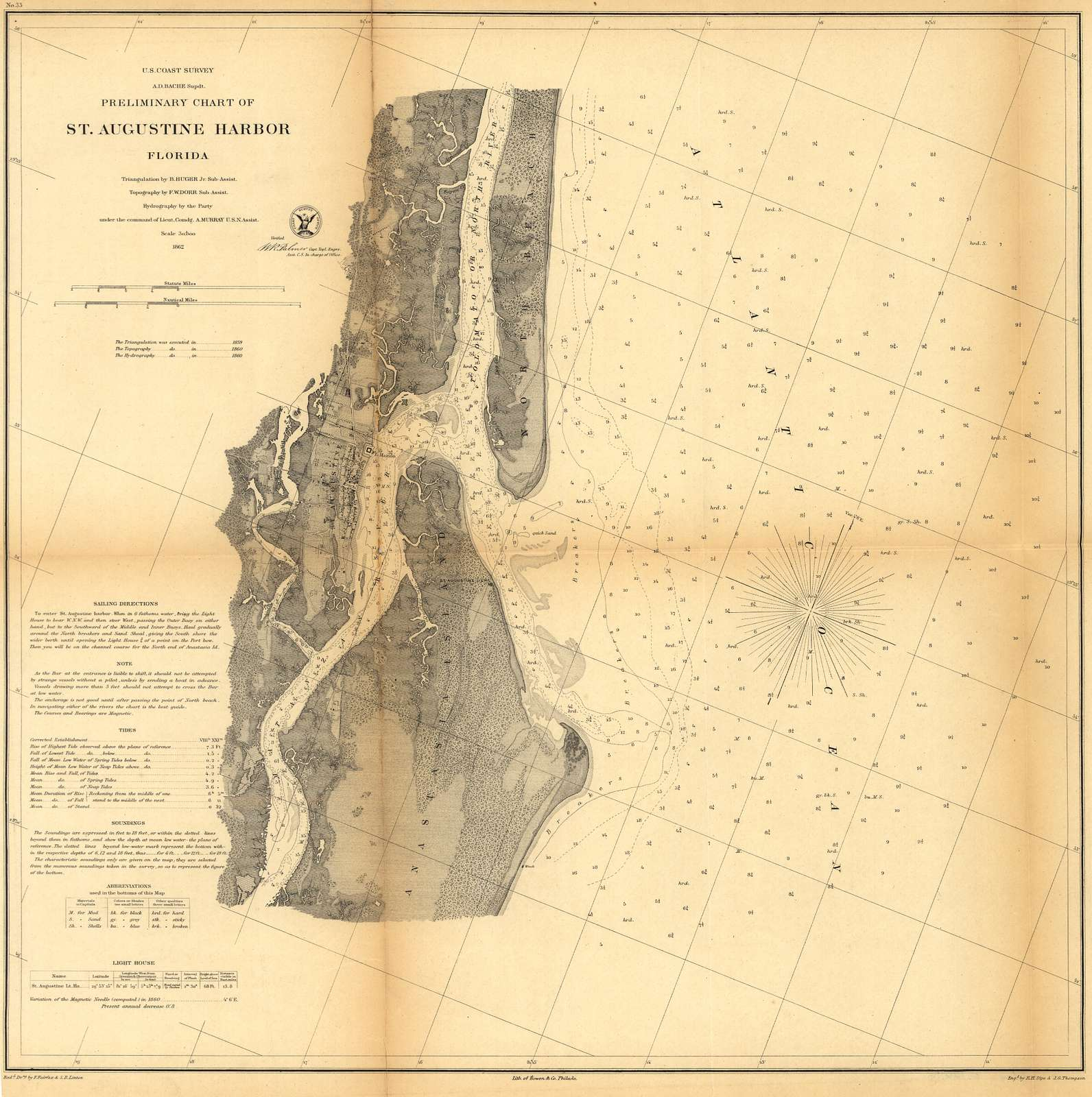 Preliminary chart of St. Augustine harbor, Florida