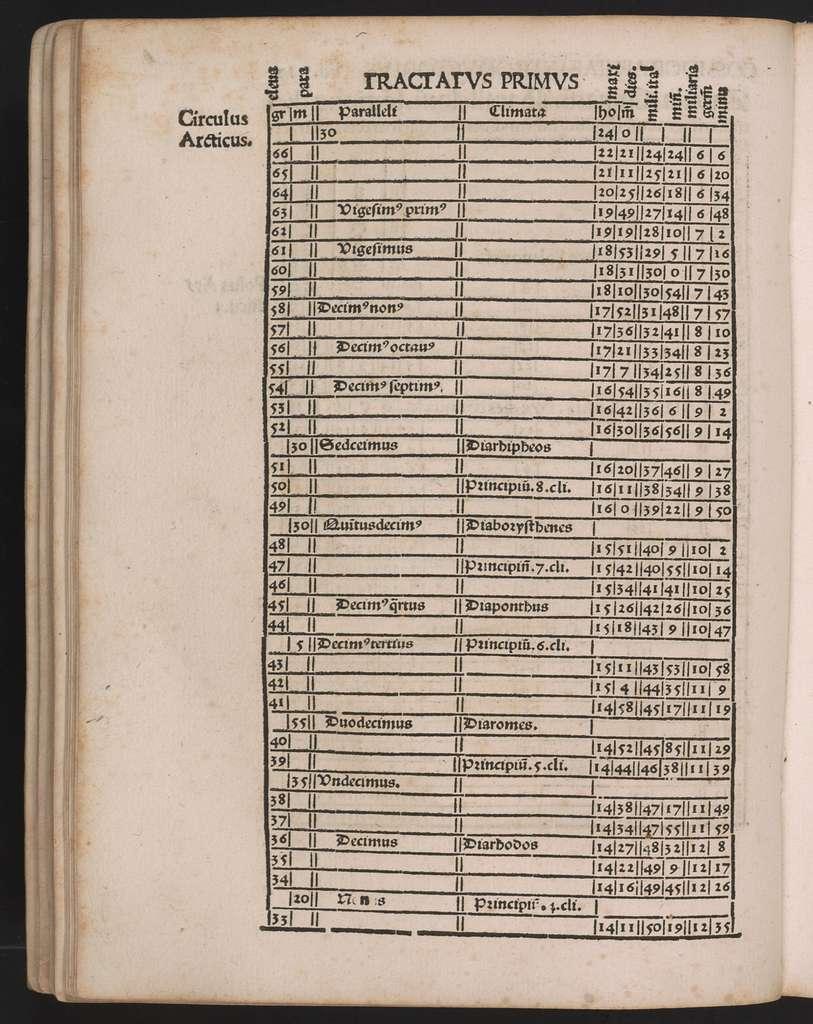 Luculentissima quaedam terrae totius descriptio: cum multis vtilissimis cosmographiae iniciis.