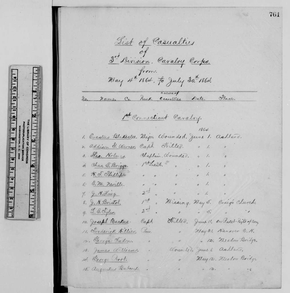 Philip Henry Sheridan Papers: Military Papers, 1853-1887; Operations reports; Letterpress copies; Vol. 1; Division and brigade commanders' reports, Cavalry Corps, Army of the Potomac, 1864; Pages 761-834