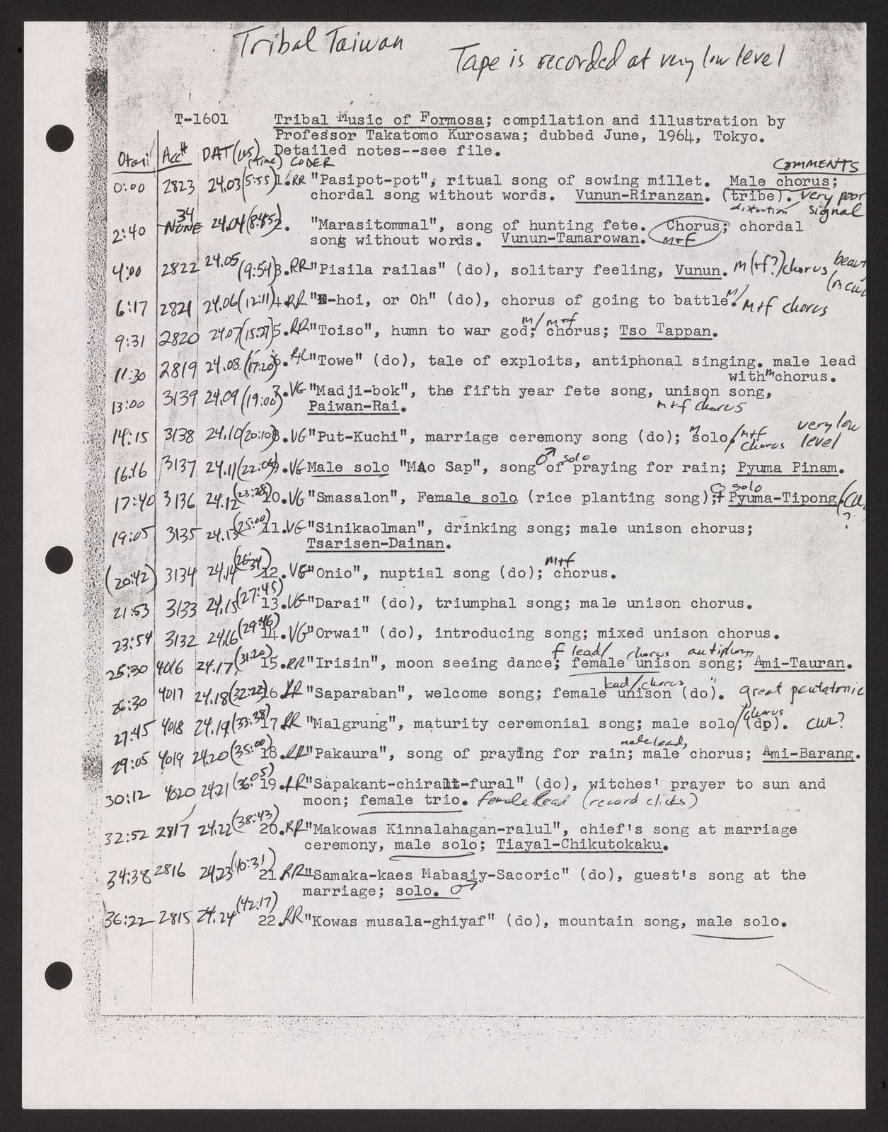 Alan Lomax Collection, Manuscripts, Performance style, Global Jukebox, WS notes