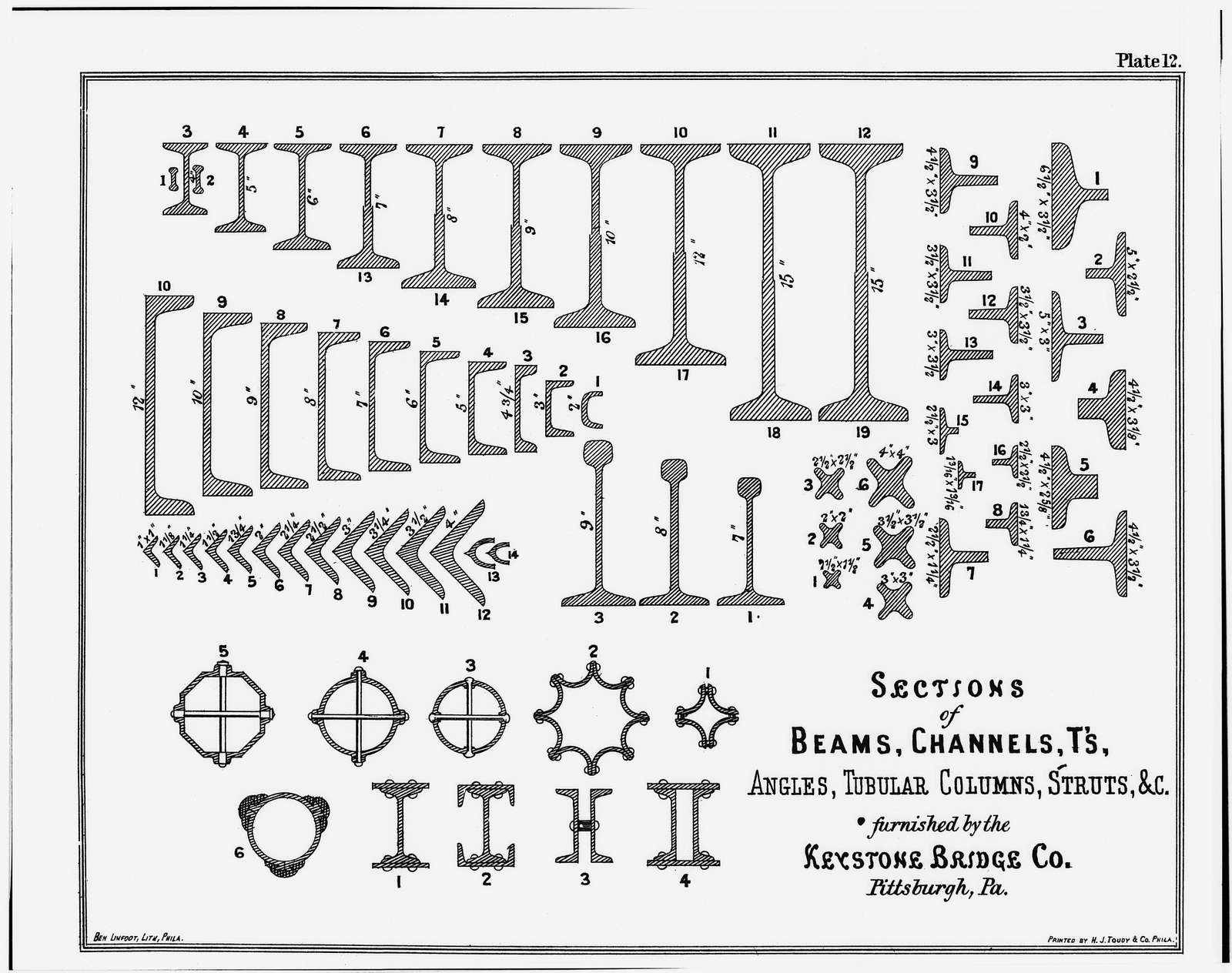 Baltimore & Ohio Railroad, Parkersburg Bridge, Ohio River, Parkersburg, Wood County, WV